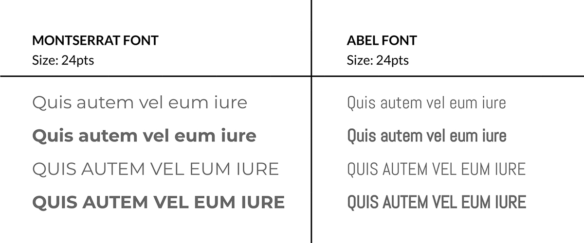 Two fonts and how they look at various font sizes.