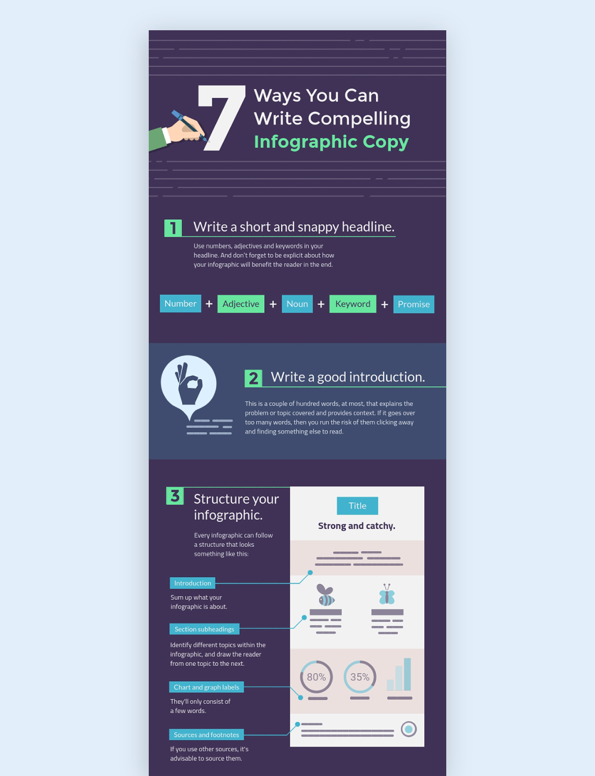 social media infographic - focus on a single topic