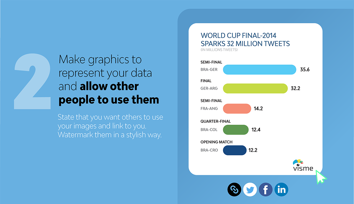 5 Unique Ways to Build Links with Images Make graphics to represent your data