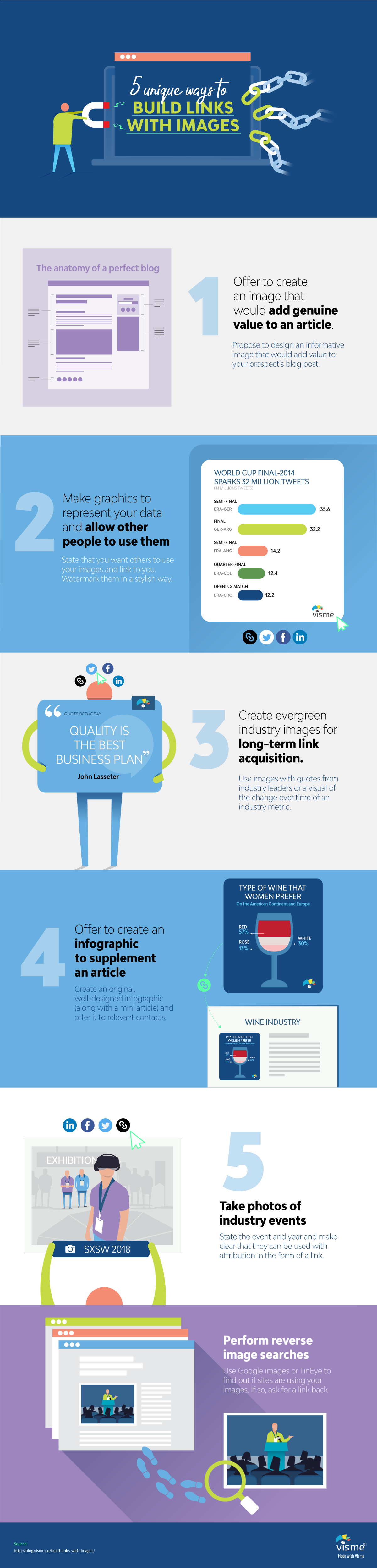 5 Unique Ways to Build Links with Images infographic