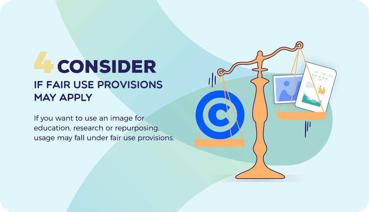 copyright images consider fair use provisions