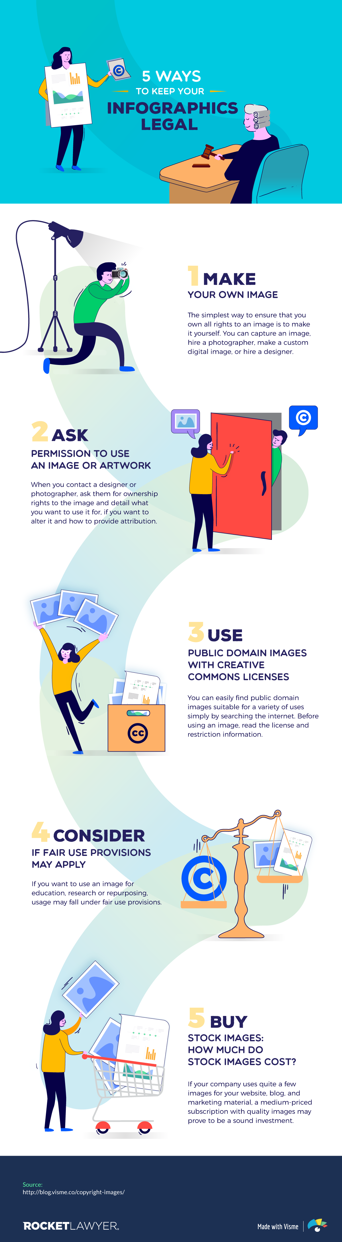 copyright images 5 Ways to Keep Your Infographics Legal