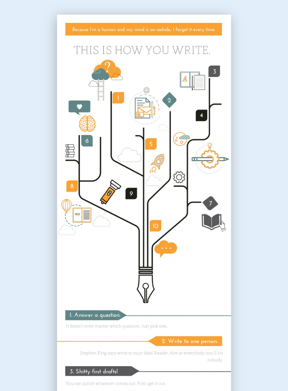 social media infographic - create visual flow elements