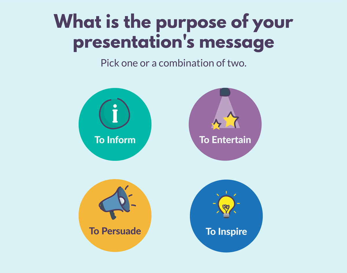 presentation structure presentation message entertain inform persuade inspire