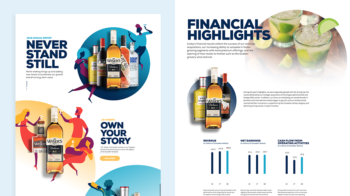 annual report design examples corby 2018