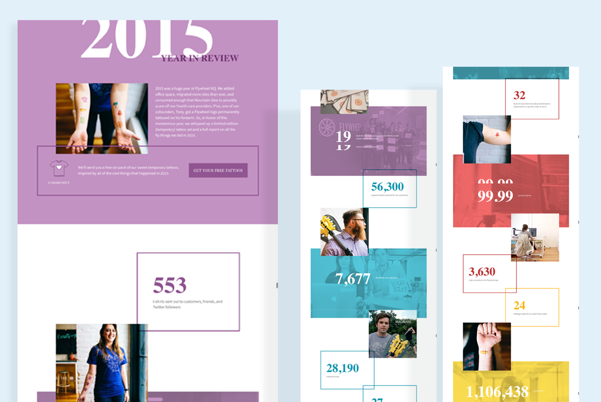 annual report design examples flywheel 2015