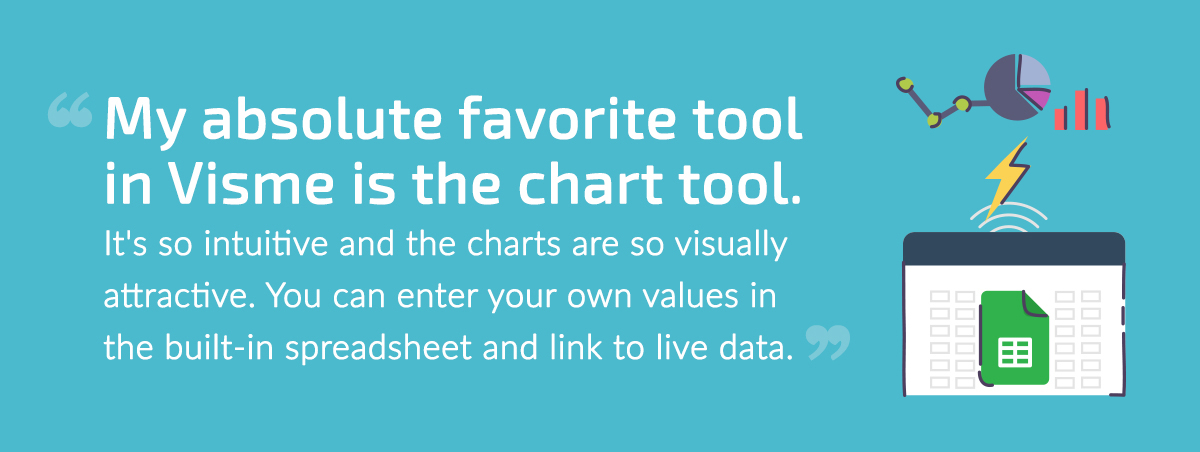 My absolute favorite tool in Visme is the chart tool. It's so intuitive and the charts are so visually attractive. You can enter your own values in the built-in spreadsheet and link to live data.