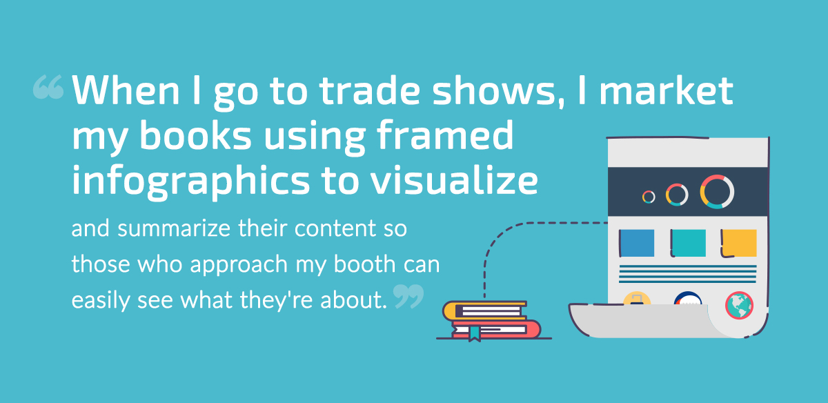 When I go to trade shows, I market my books using framed infographics to visualize and summarize their content so those who approach my booth can easily see what they're about.