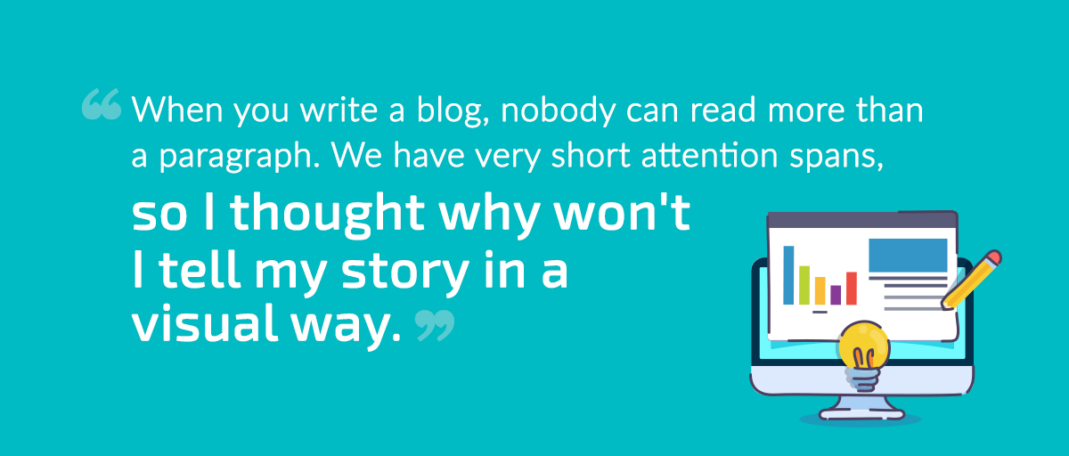 When you write a blog post, nobody can read more than a paragraph. We have very short attention spans, so I thought: Why not tell my story in a visual way?