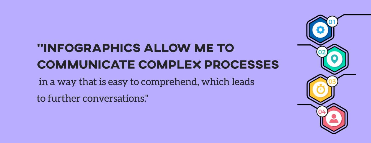 infographics visual complex processes visual communication