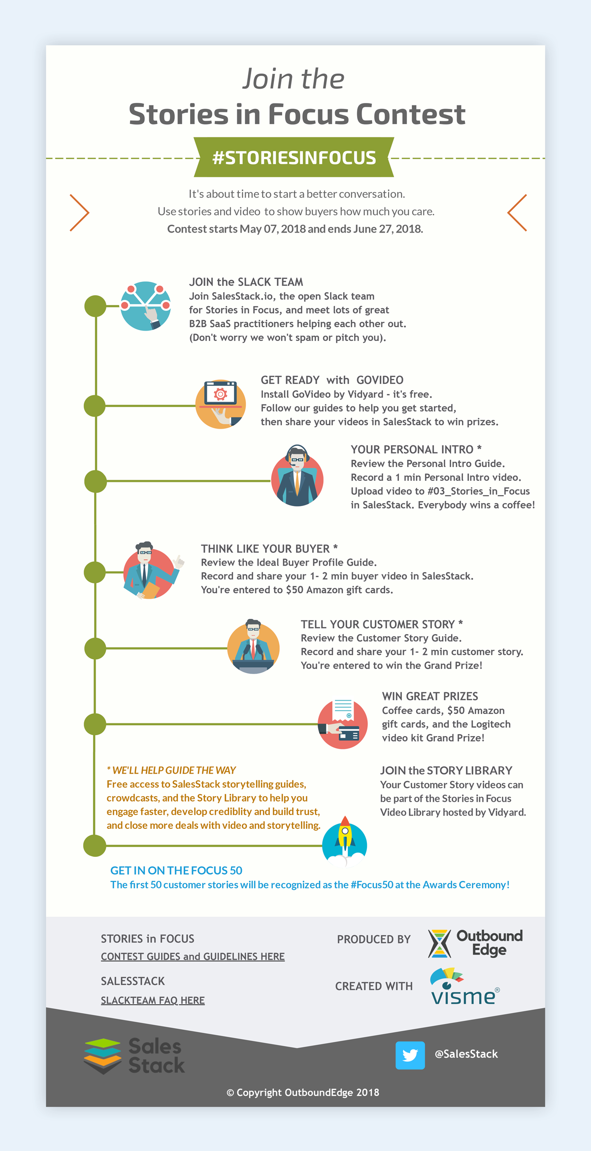 sales storytelling infographic
