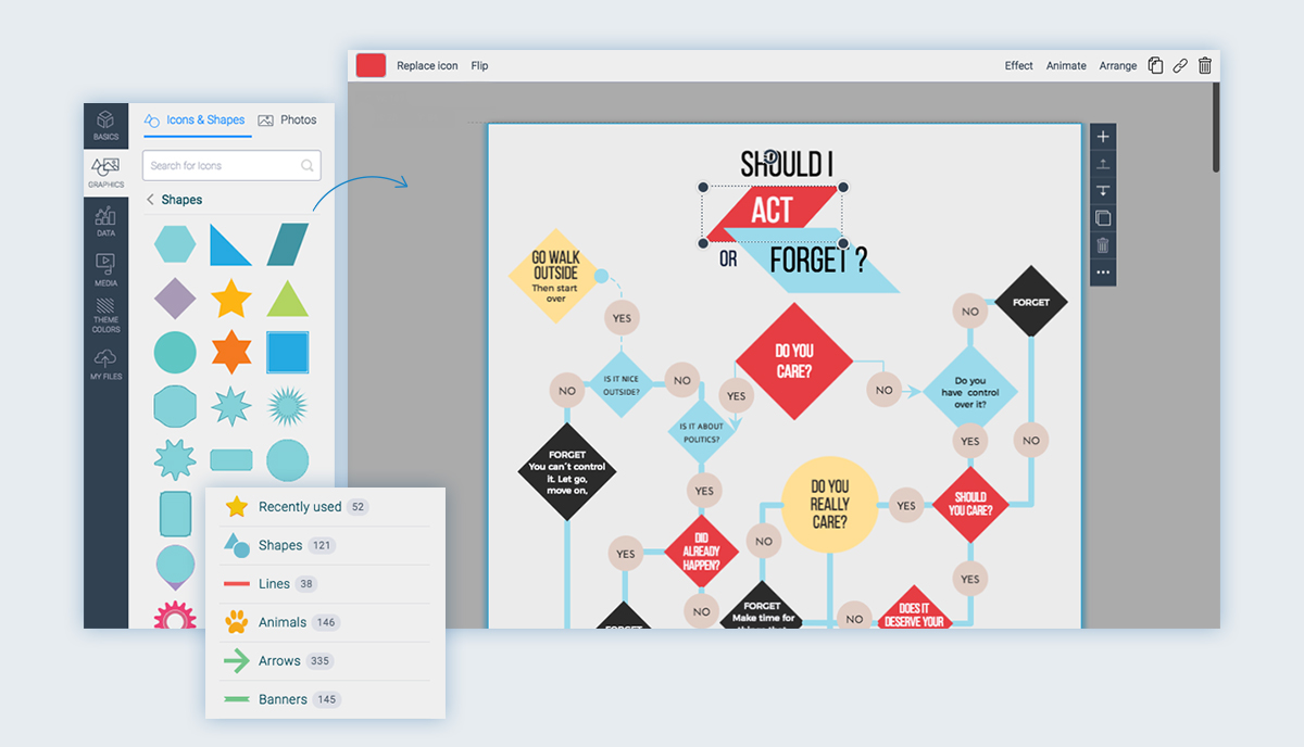 How to Make a Flowchart with Visme add final touches