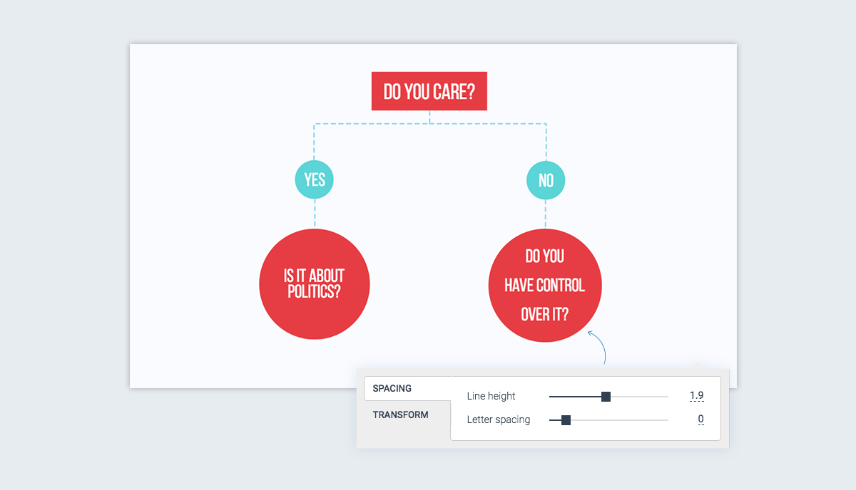 How to Make a Flowchart with Visme select font and size of text