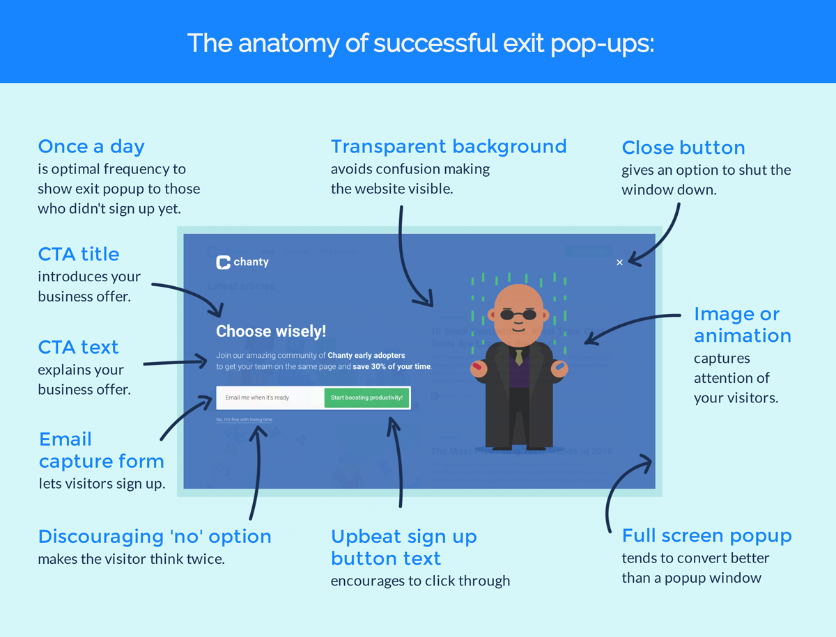 visual guide to exit intent popups the anatomy of successful exit pop-ups