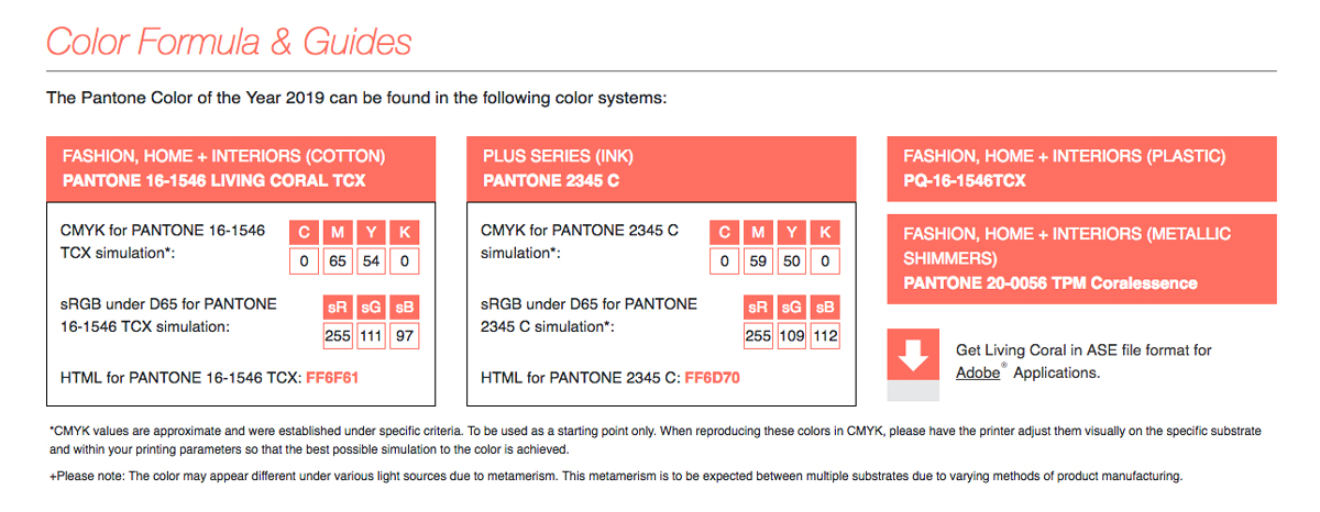 What Is the Pantone Color of the Year and Why Is It Important
