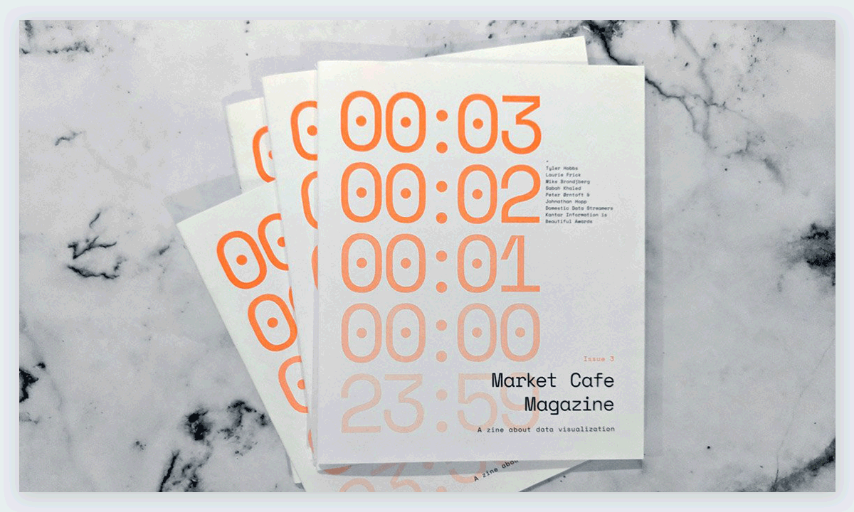 Market-Cafe-Mag best data visualizations