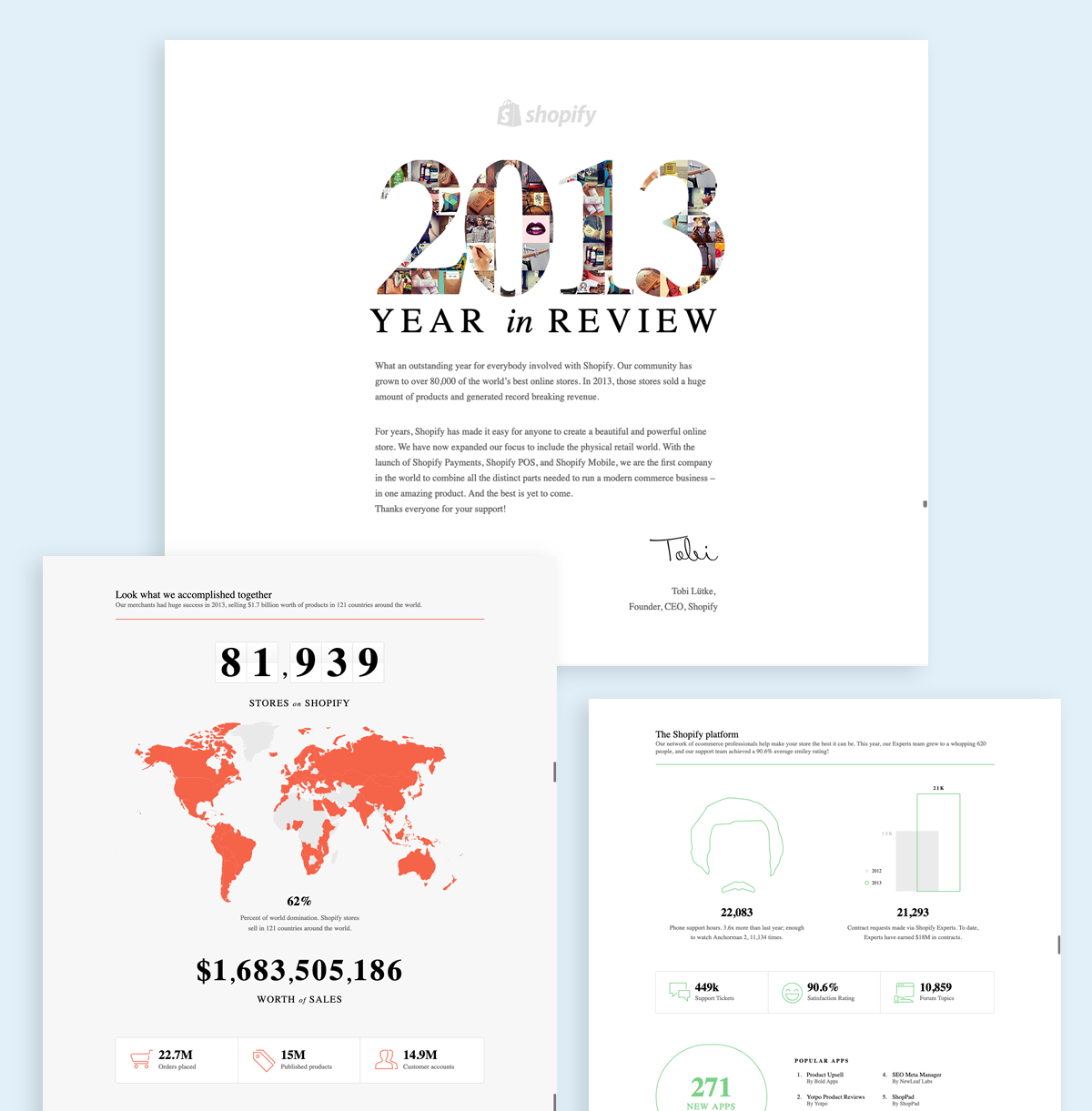 annual report design examples shopify 2013