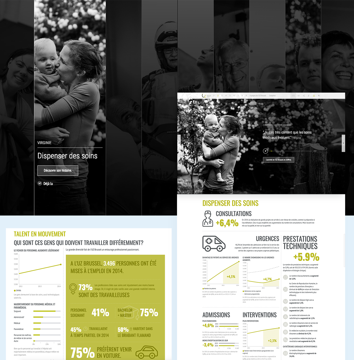annual report design examples uz brussel 2014