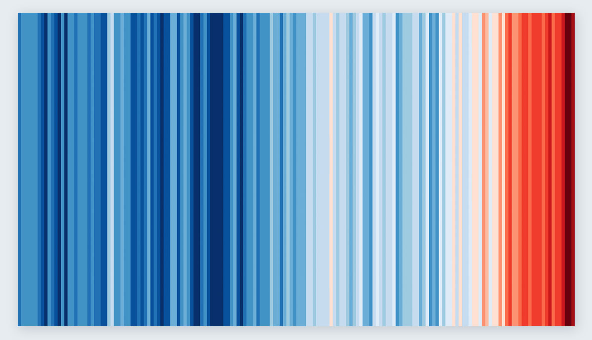 Warming-stripes-visualizing-rising-temperatures climate change facts infographic