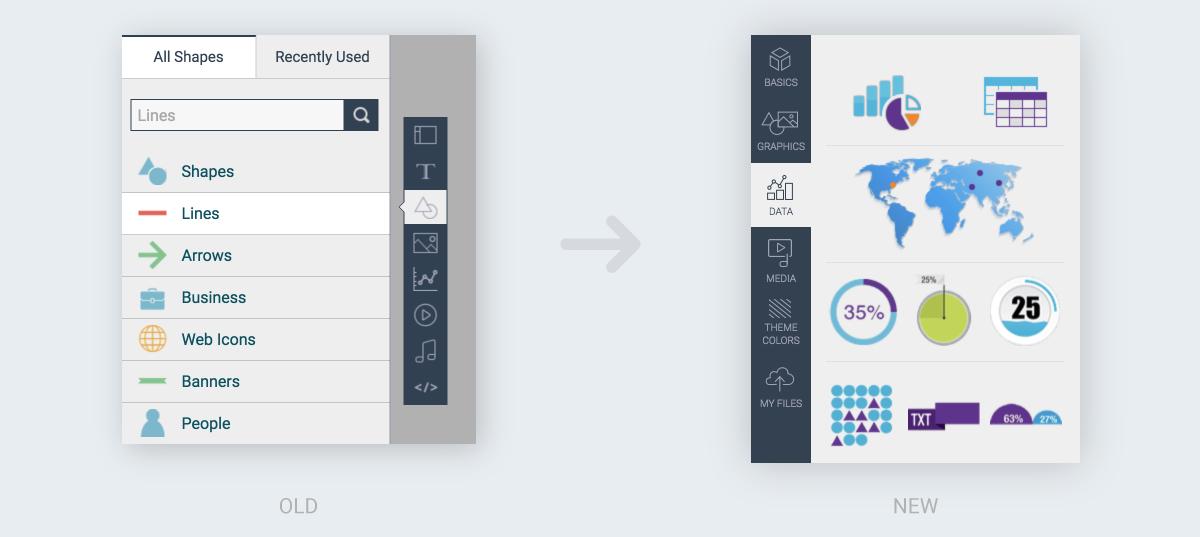 visme old vs new interface visme coming out of beta