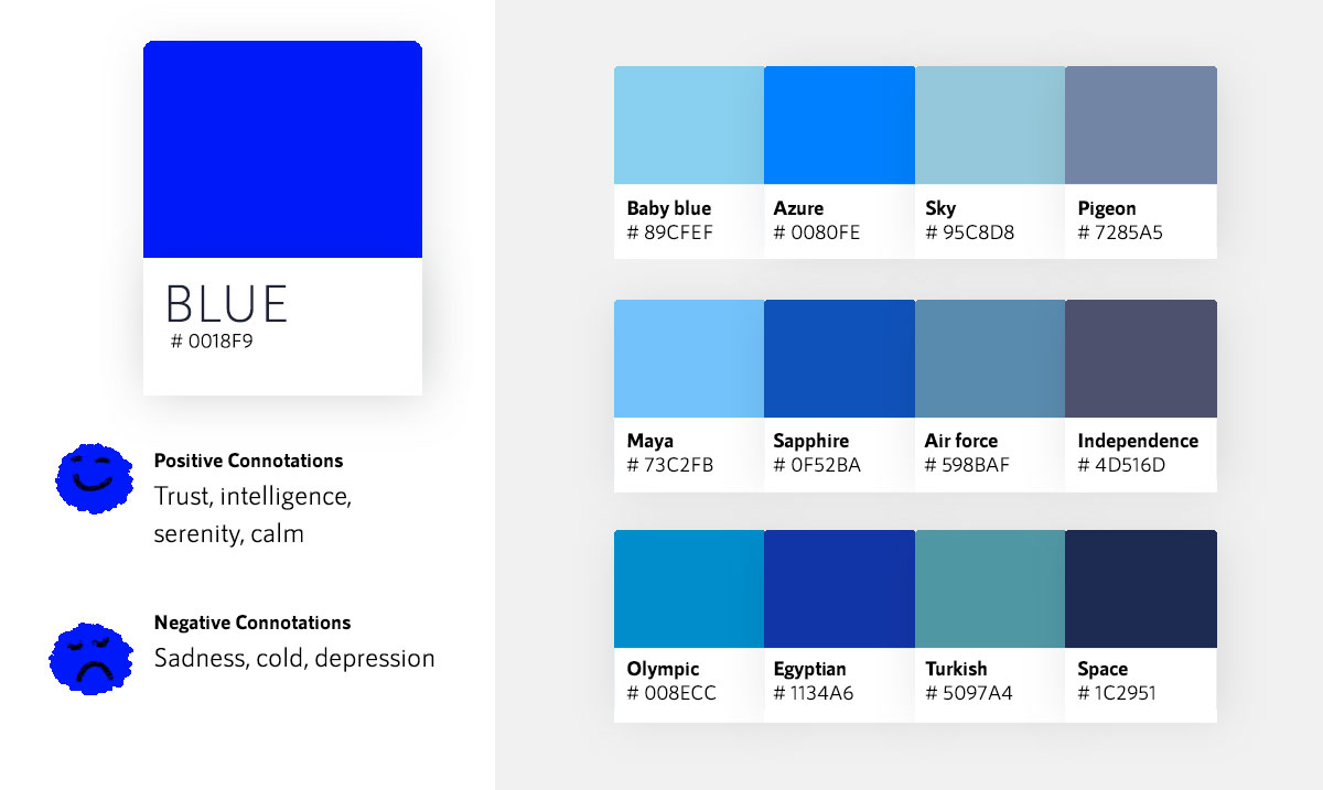 color psychology in marketing - blue color meanings hex codes chart