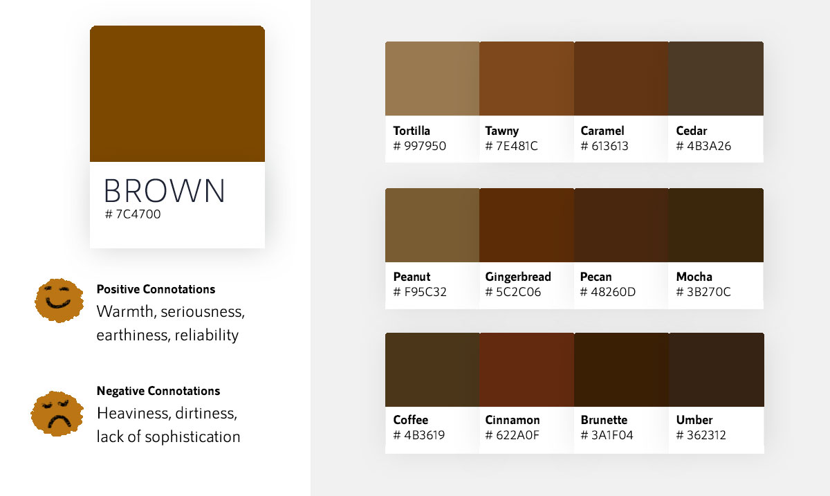color psychology in marketing - brown color meanings hex codes chart