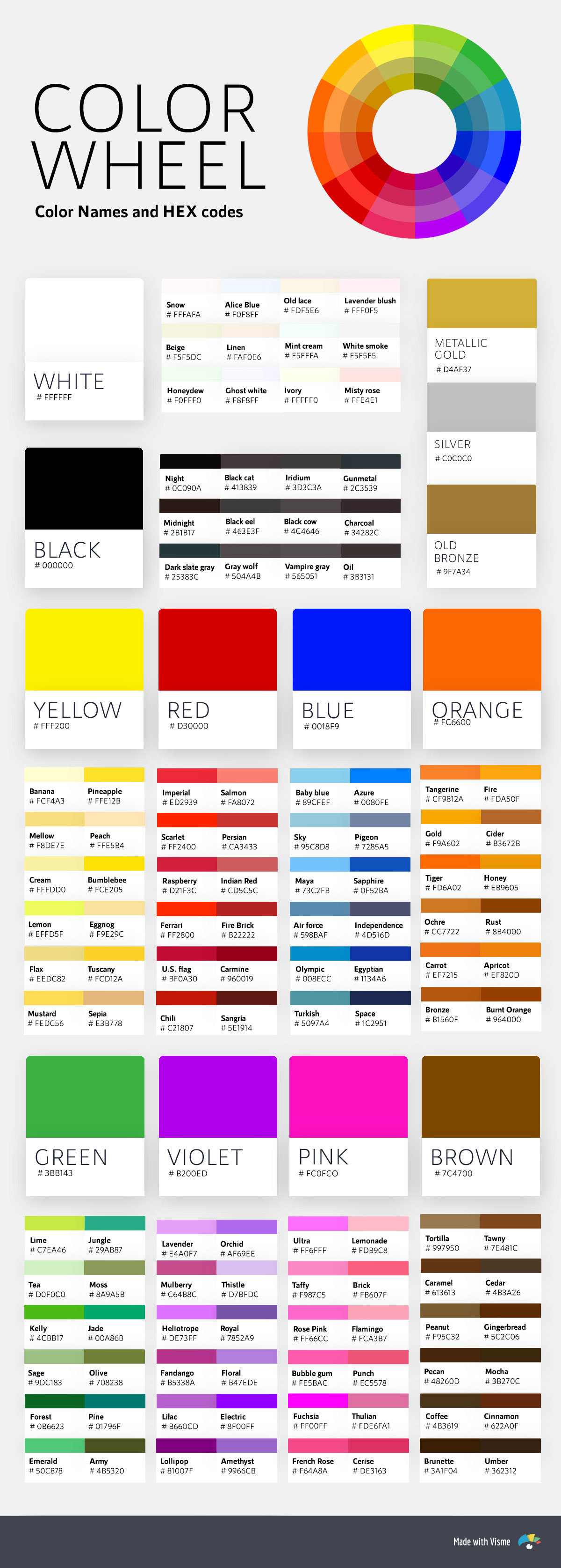color psychology in marketing - color names hex codes chart infographic