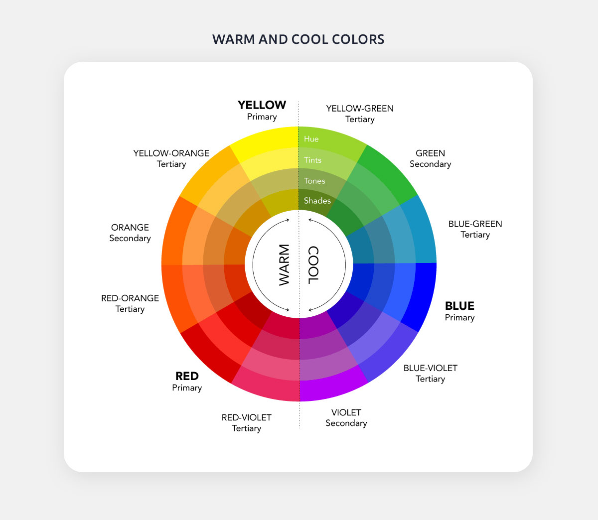 color psychology in marketing - warm and cool colors