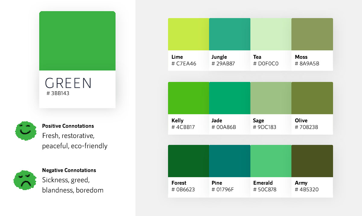 color psychology in marketing - green color meanings hex codes chart