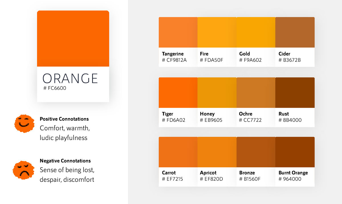color psychology in marketing - orange color meanings hex codes chart