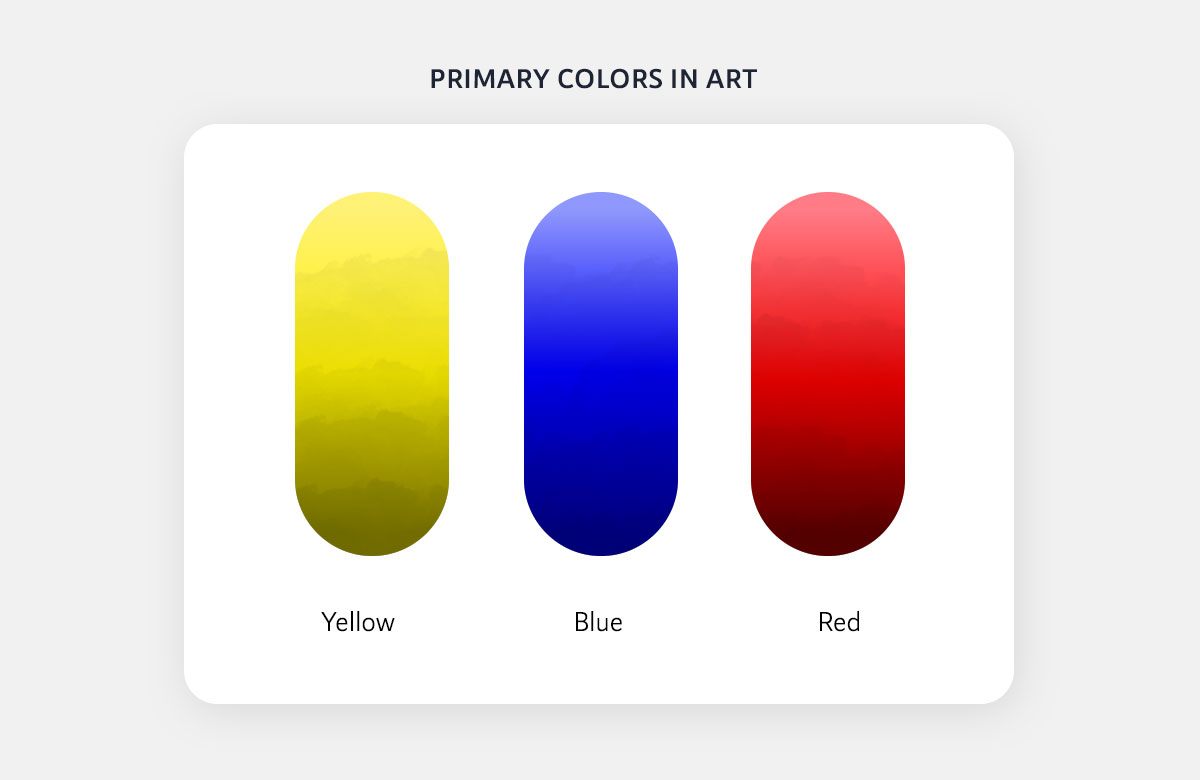 color psychology - primary colors in art
