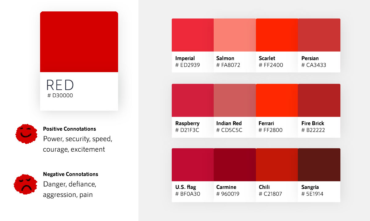 color psychology in marketing - red color meanings hex codes chart