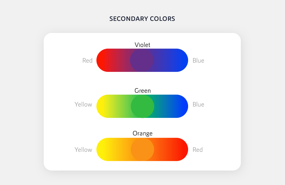 color psychology - secondary colors in art