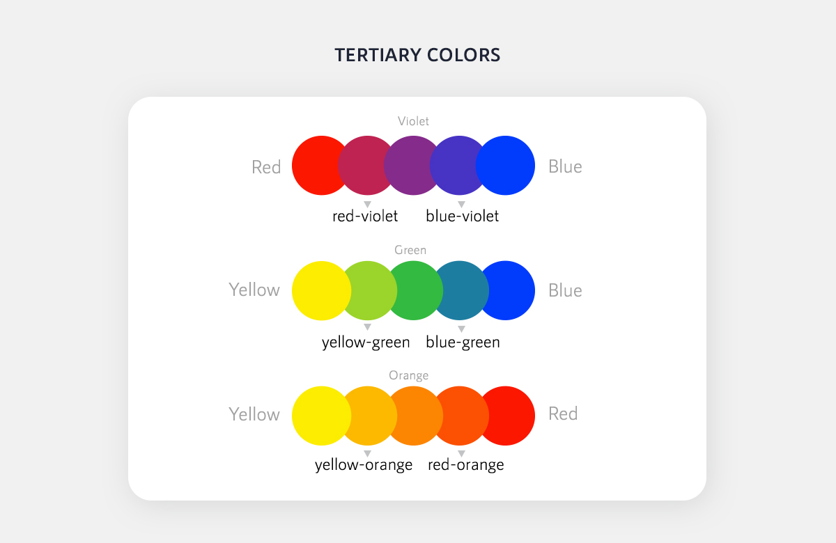 color psychology in marketing - tertiary colors in art