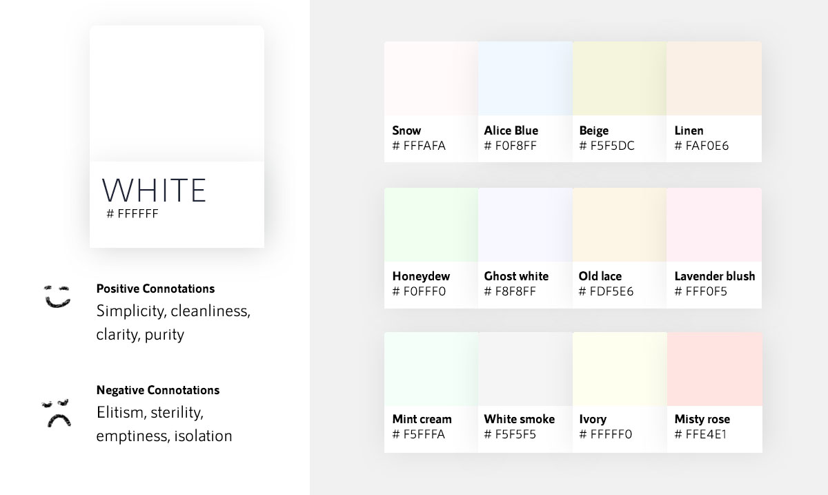 color psychology in marketing - white color meanings hex codes chart