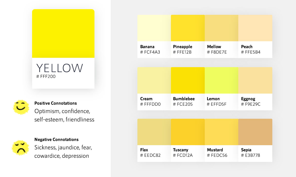 color psychology in marketing - yellow color meanings hex codes chart