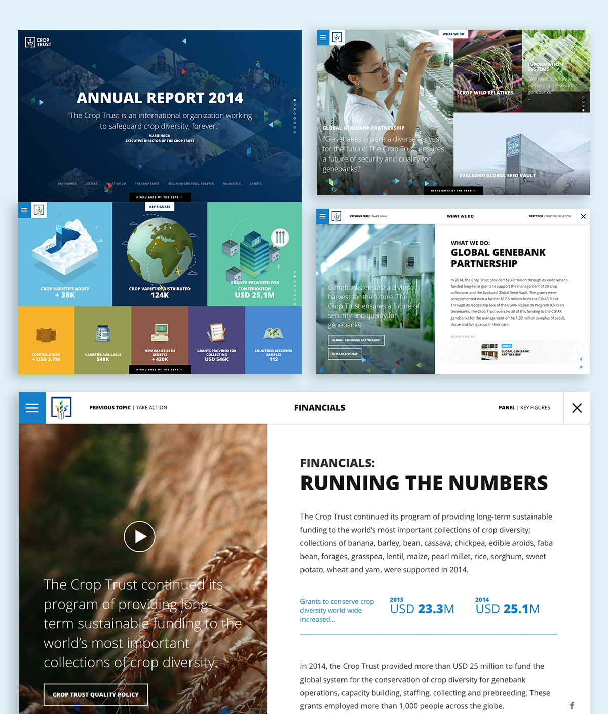 annual report design examples crop trust 2014