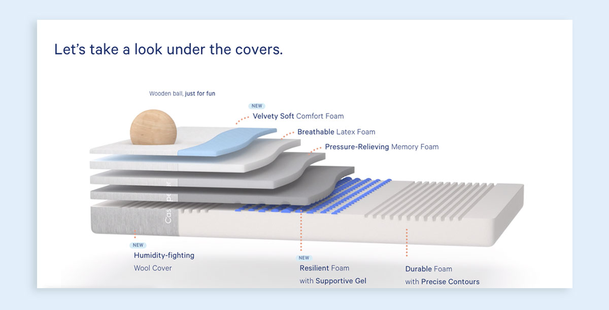 ecommerce marketing visual content cutaway view example casper wave