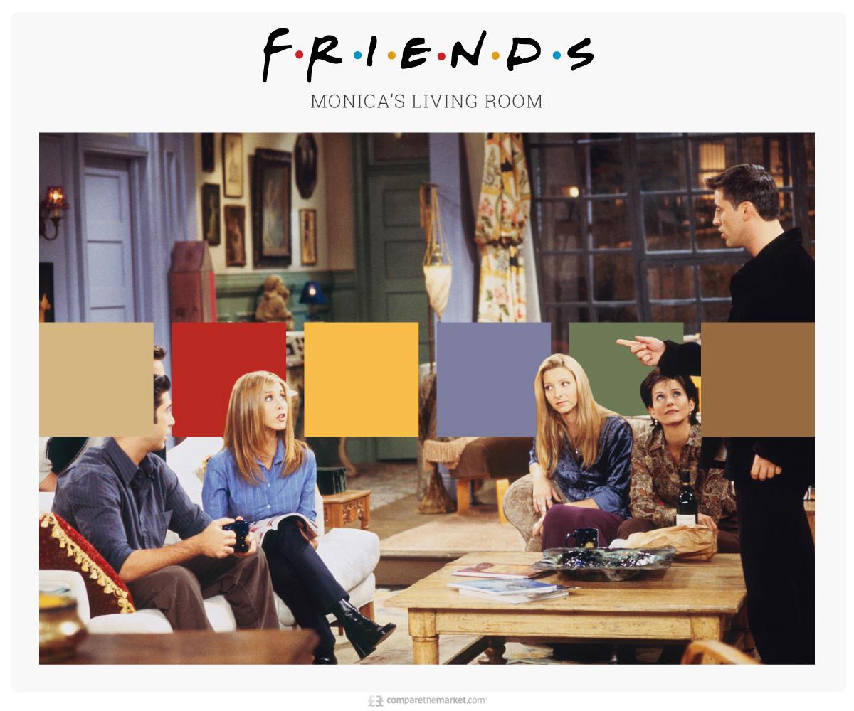 friends living room color palette ideas