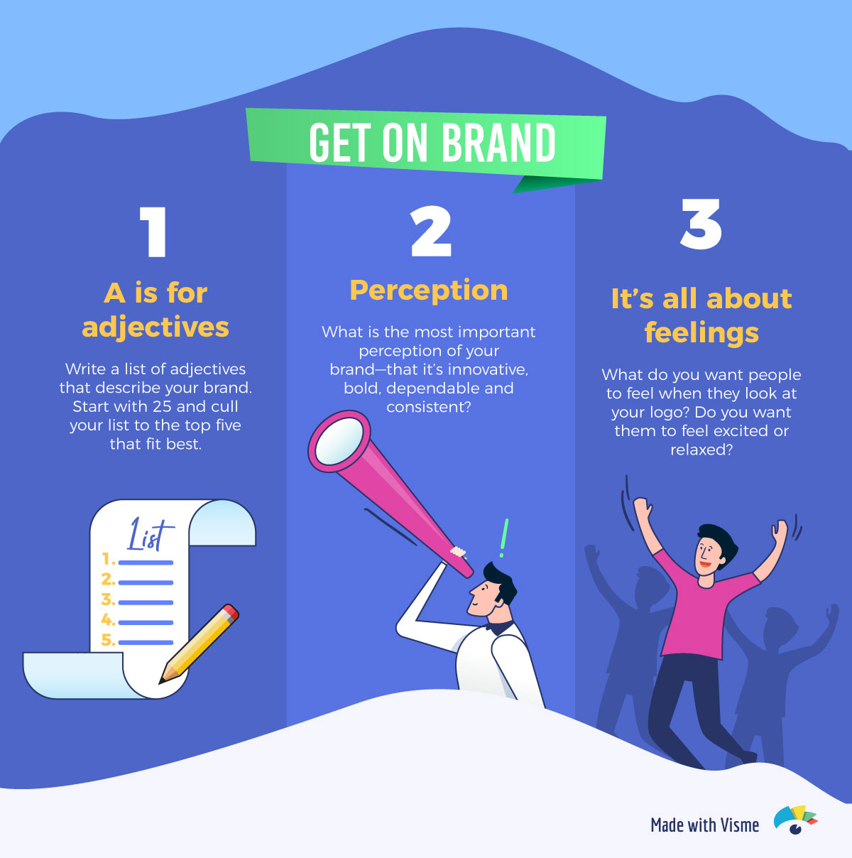 how to brainstorm logo ideas how to get on brand