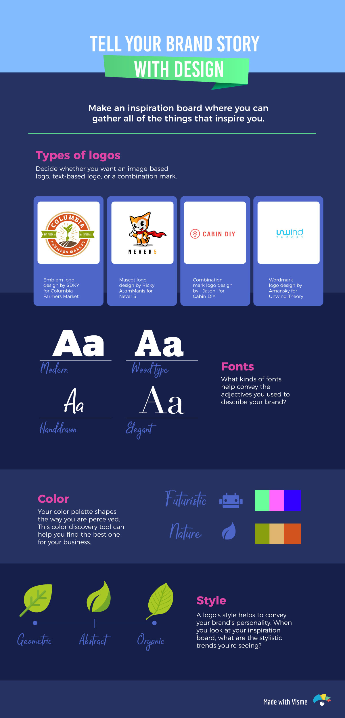 how to brainstorm logo ideas how to tell your brand story