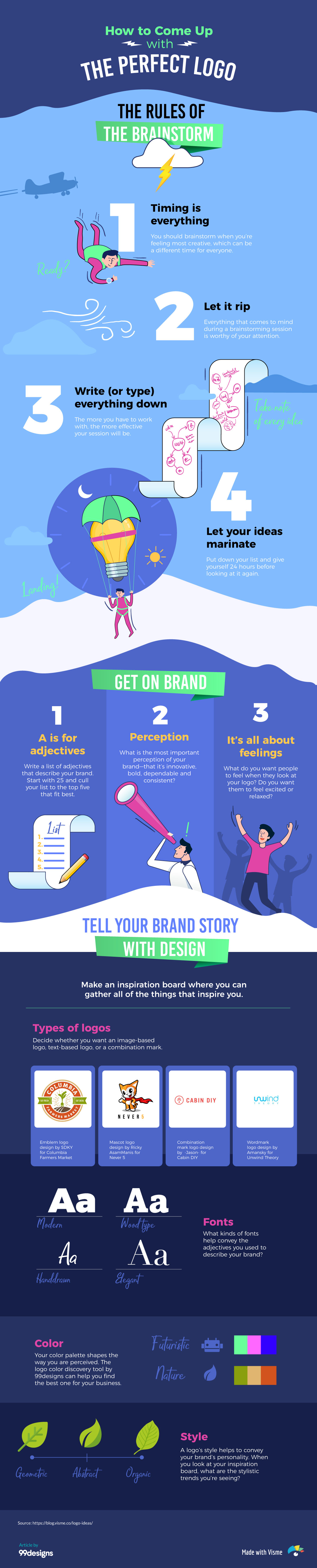 how to brainstorm logo ideas for your business infographic