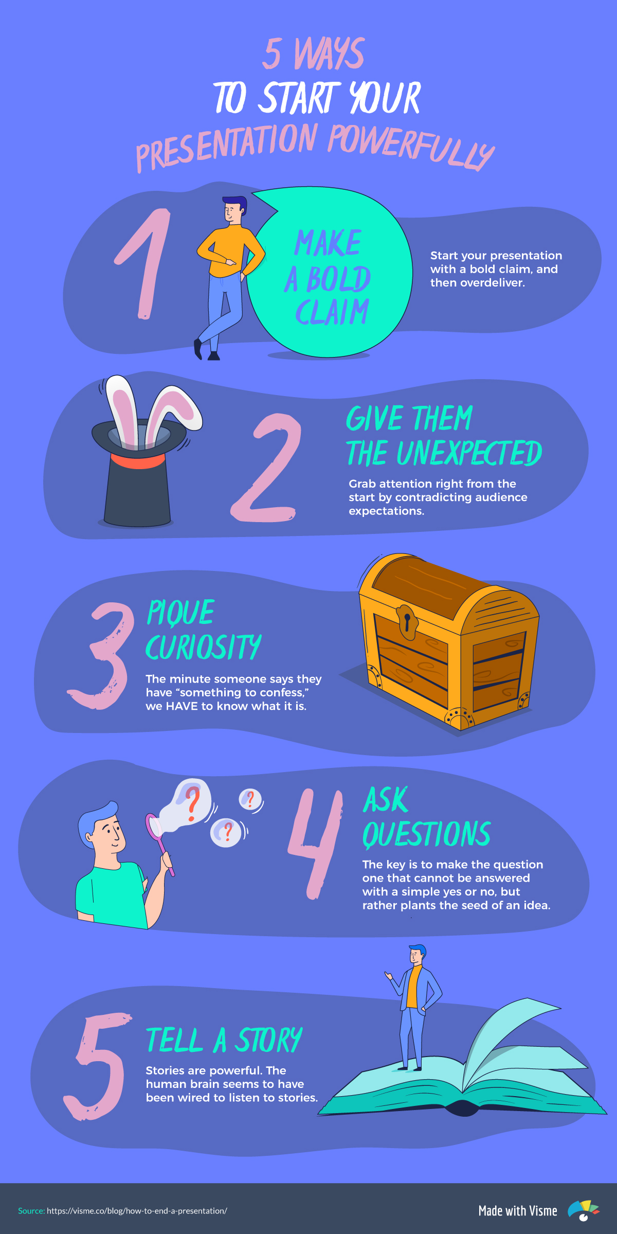 how to start a presentation visme infographic