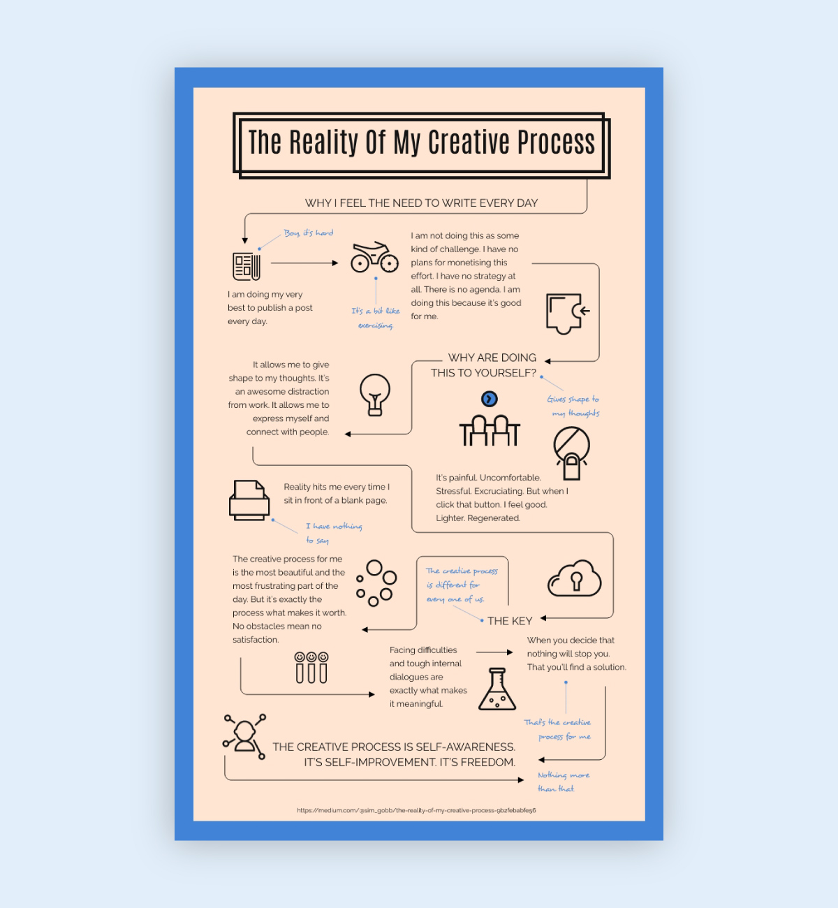 infographic best practice - flow creative flowchart process arrows infographic example template visme