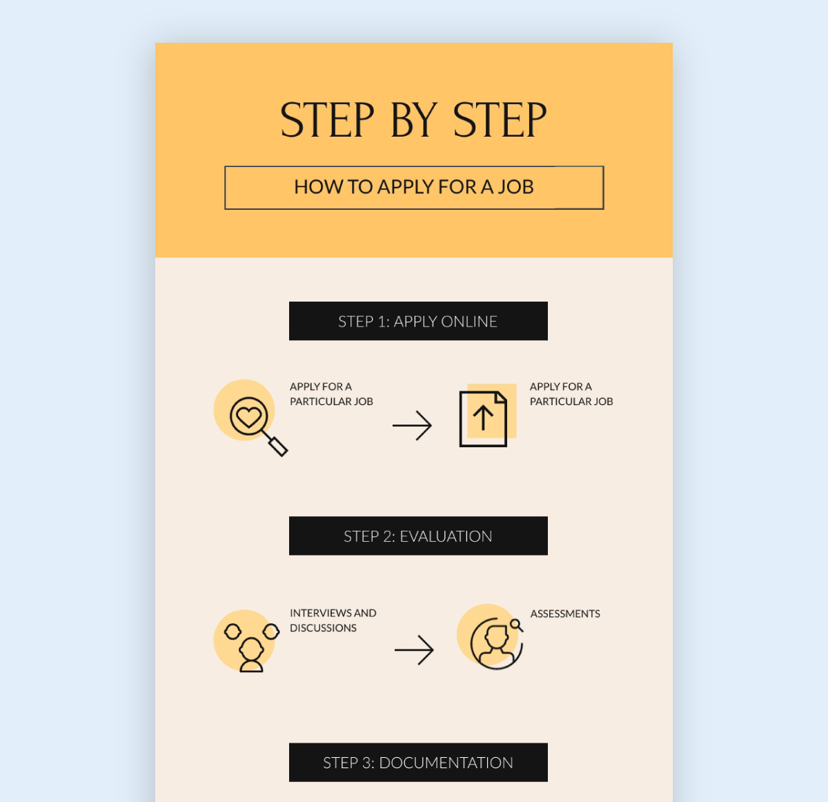 infographic best practice - monochromatic color scheme yellow infographic example template visme