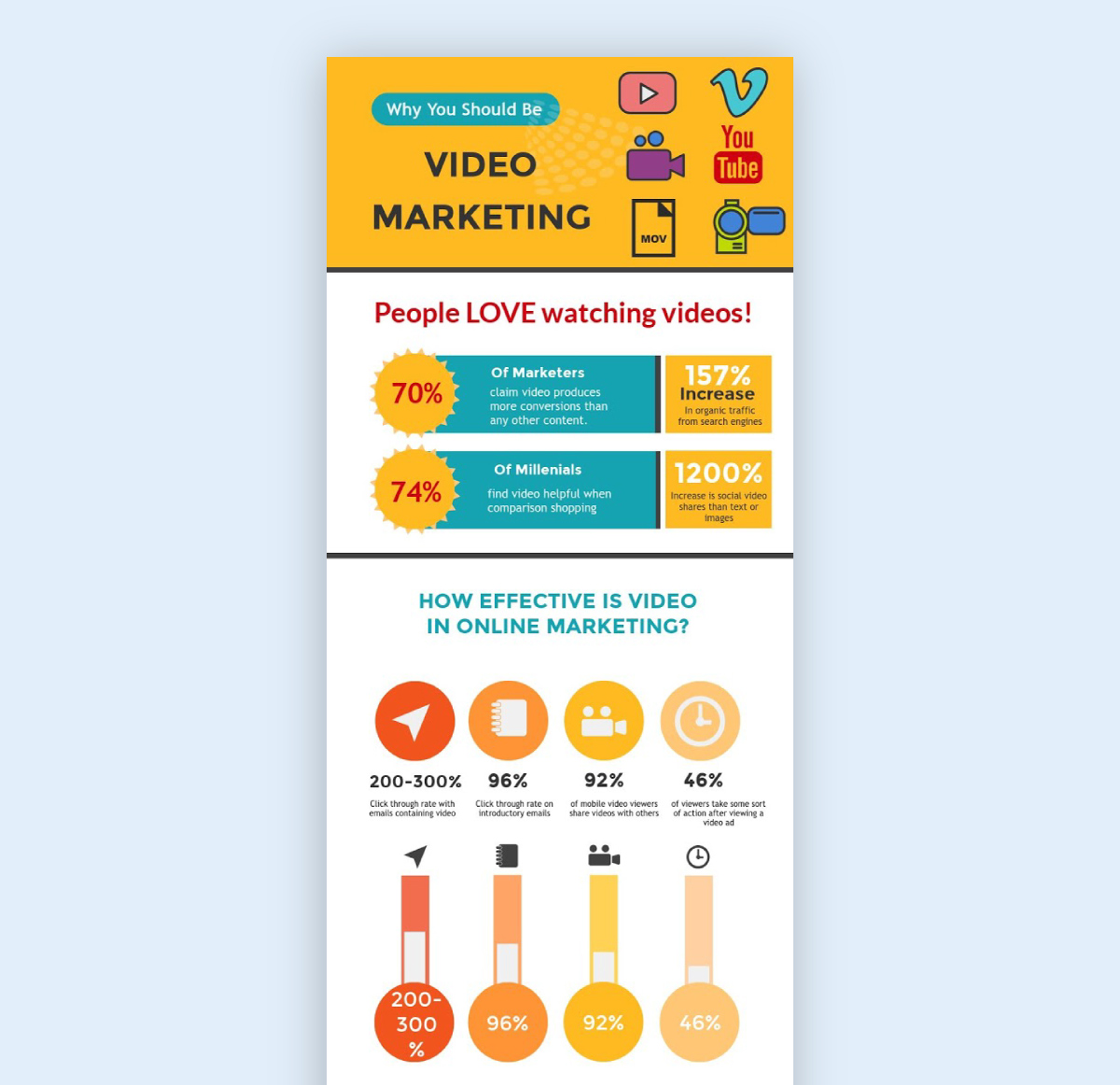 infographic best practice - stick to one main point infographic example template visme 2