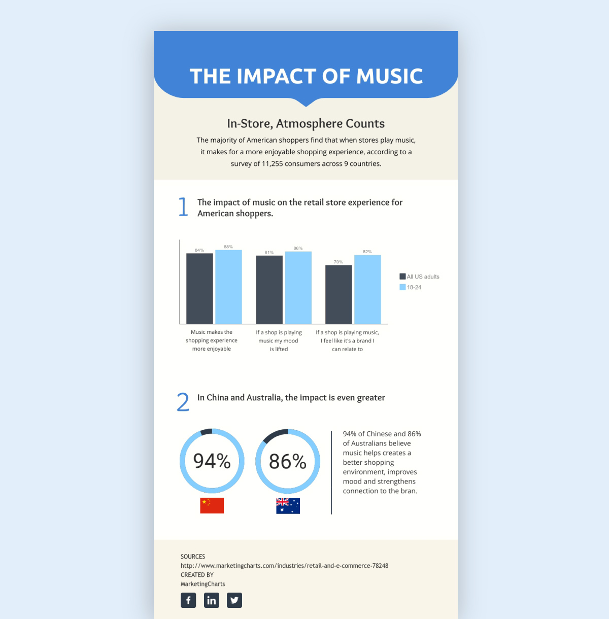 infographic best practice - visuals data visualization infographic example template visme 2