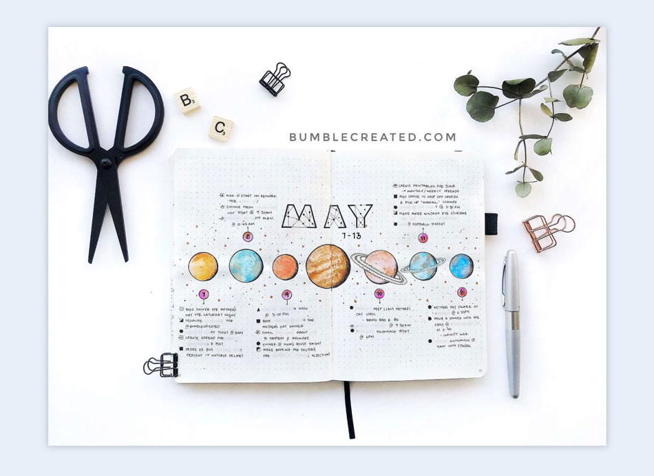 journal style creative presentation ideas
