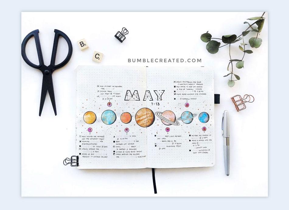 journal style creative presentation ideas
