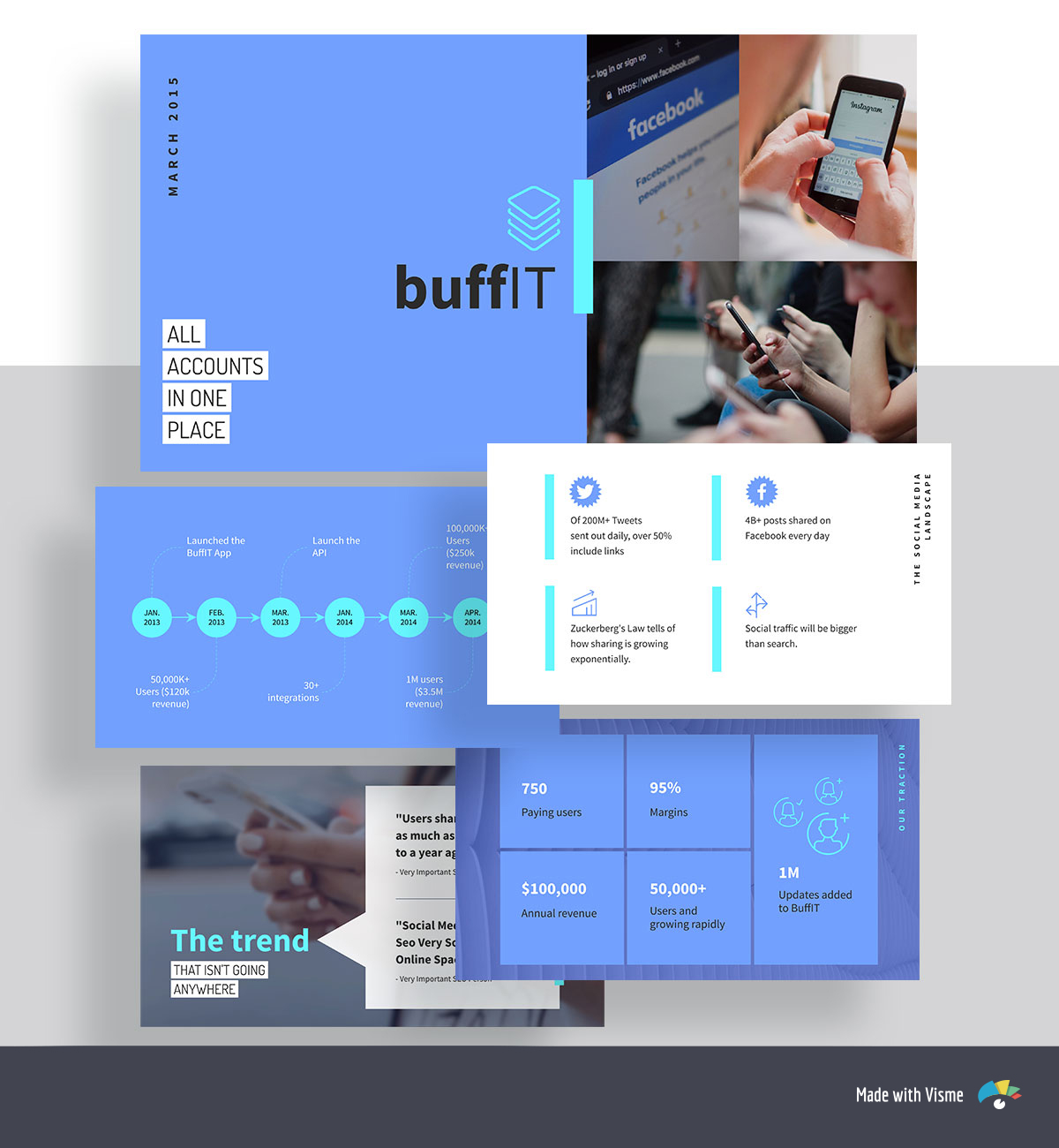 pitch deck template - buffer buffit